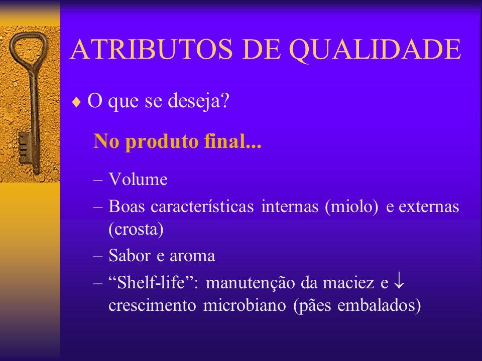 ATRIBUTOS DE QUALIDADE O que se deseja? No produto final... –Volume –Boas características internas (miolo) e externas (crosta) –Sabor e aroma –Shelf-l