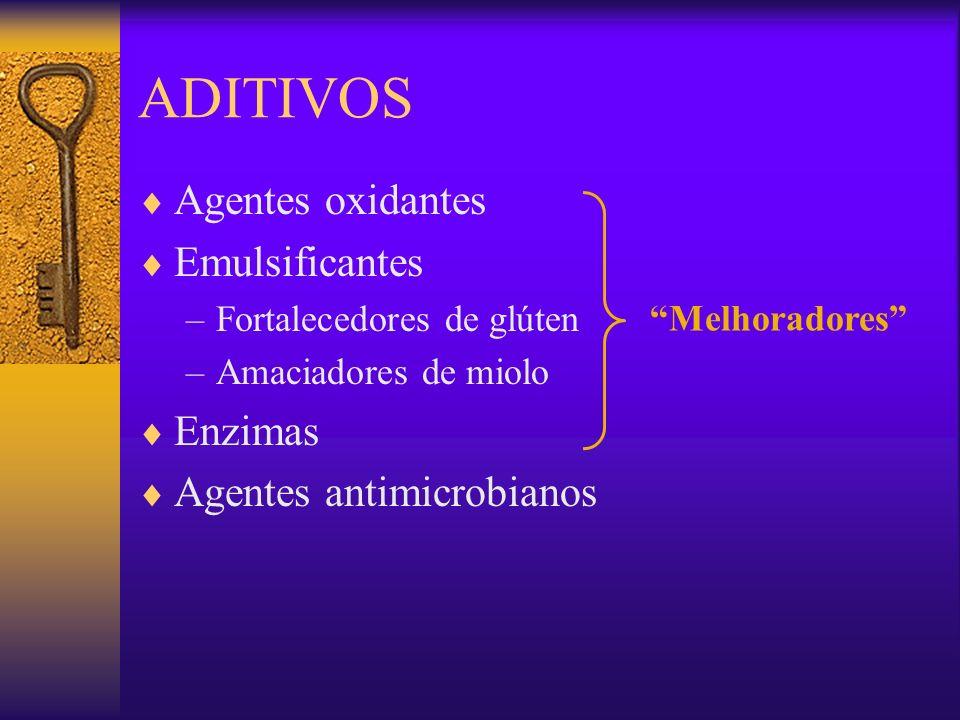 ADITIVOS Agentes oxidantes Emulsificantes –Fortalecedores de glúten –Amaciadores de miolo Enzimas Agentes antimicrobianos Melhoradores