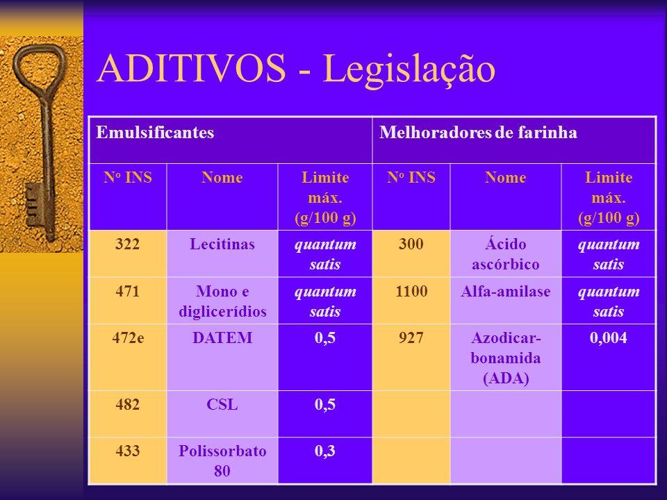 ADITIVOS - Legislação EmulsificantesMelhoradores de farinha N o INSNomeLimite máx. (g/100 g) N o INSNomeLimite máx. (g/100 g) 322Lecitinasquantum sati