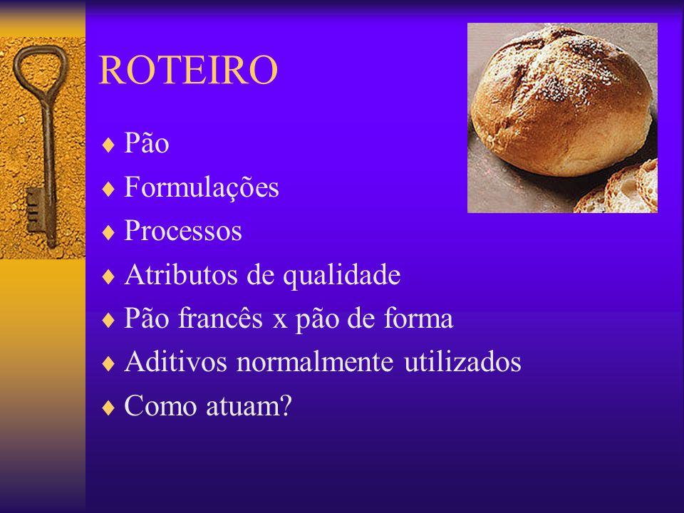 ROTEIRO Pão Formulações Processos Atributos de qualidade Pão francês x pão de forma Aditivos normalmente utilizados Como atuam?