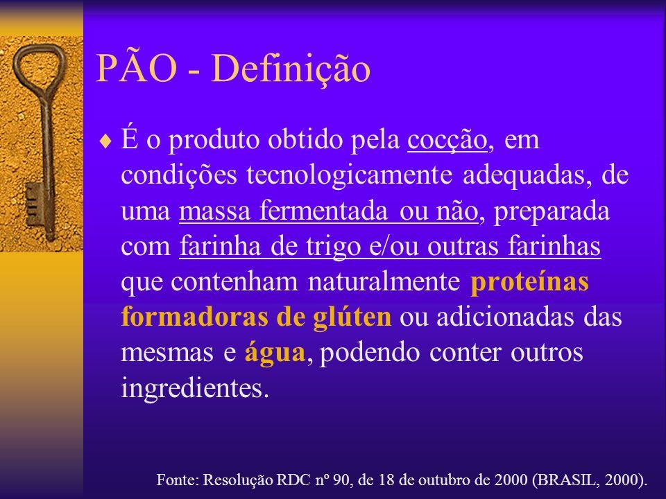 PÃO - Definição É o produto obtido pela cocção, em condições tecnologicamente adequadas, de uma massa fermentada ou não, preparada com farinha de trig