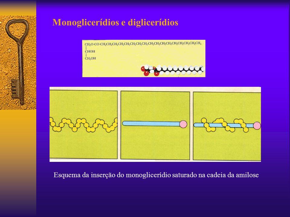 Monoglicerídios e diglicerídios Esquema da inserção do monoglicerídio saturado na cadeia da amilose