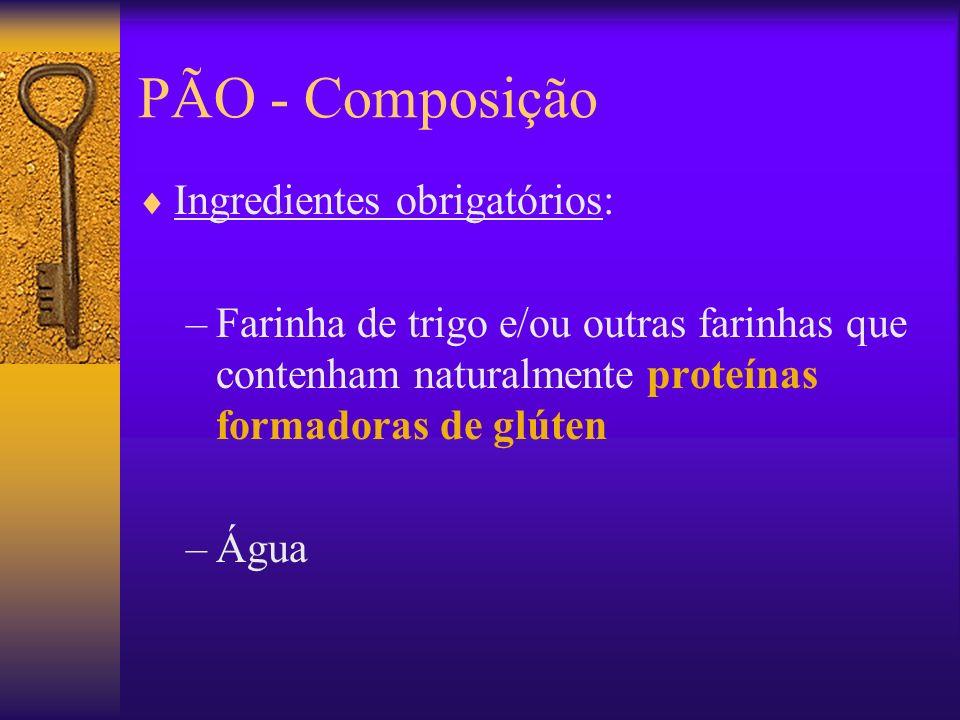 PÃO - Composição Ingredientes obrigatórios: –Farinha de trigo e/ou outras farinhas que contenham naturalmente proteínas formadoras de glúten –Água