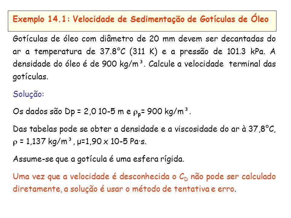 Exemplo 14.1: Velocidade de Sedimentação de Gotículas de Óleo Gotículas de óleo com diâmetro de 20 mm devem ser decantadas do ar a temperatura de 37.8