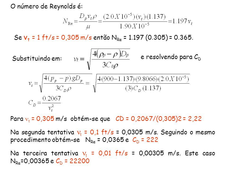 Se v t = 1 ft/s = 0,305 m/s então N Re = 1.197 (0.305) = 0.365. e resolvendo para C D Substituindo em: Para t = 0,305 m/s obtém-se que CD = 0,2067/(0,