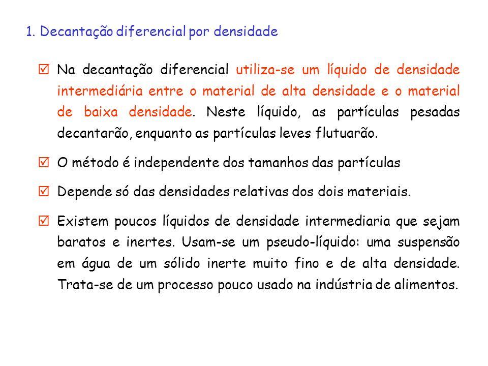 1. Decantação diferencial por densidade Na decantação diferencial utiliza-se um líquido de densidade intermediária entre o material de alta densidade