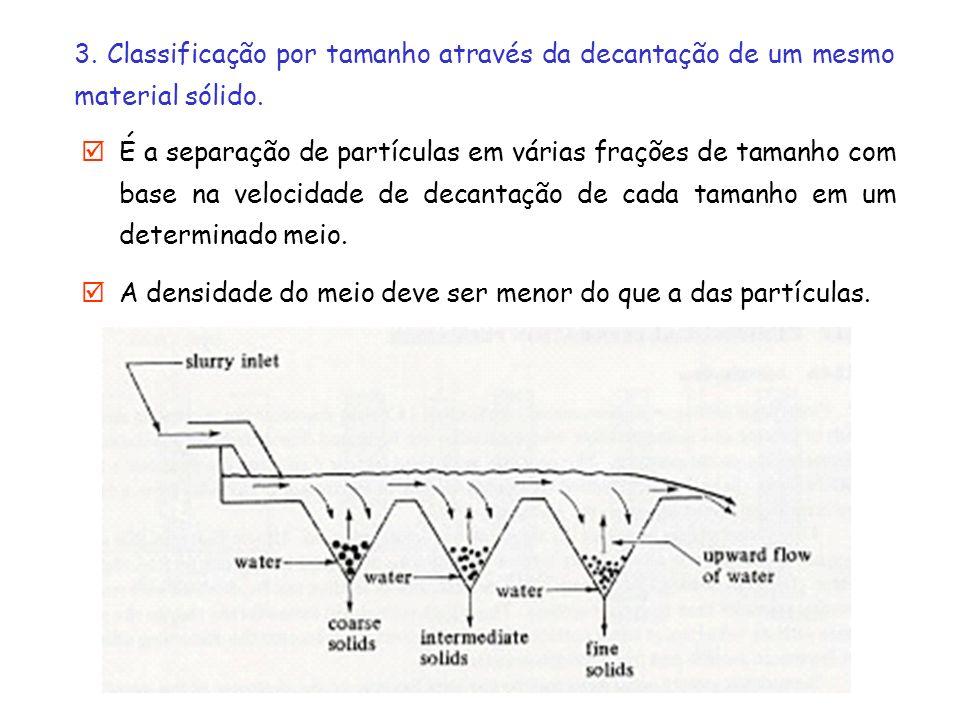 3. Classificação por tamanho através da decantação de um mesmo material sólido. É a separação de partículas em várias frações de tamanho com base na v
