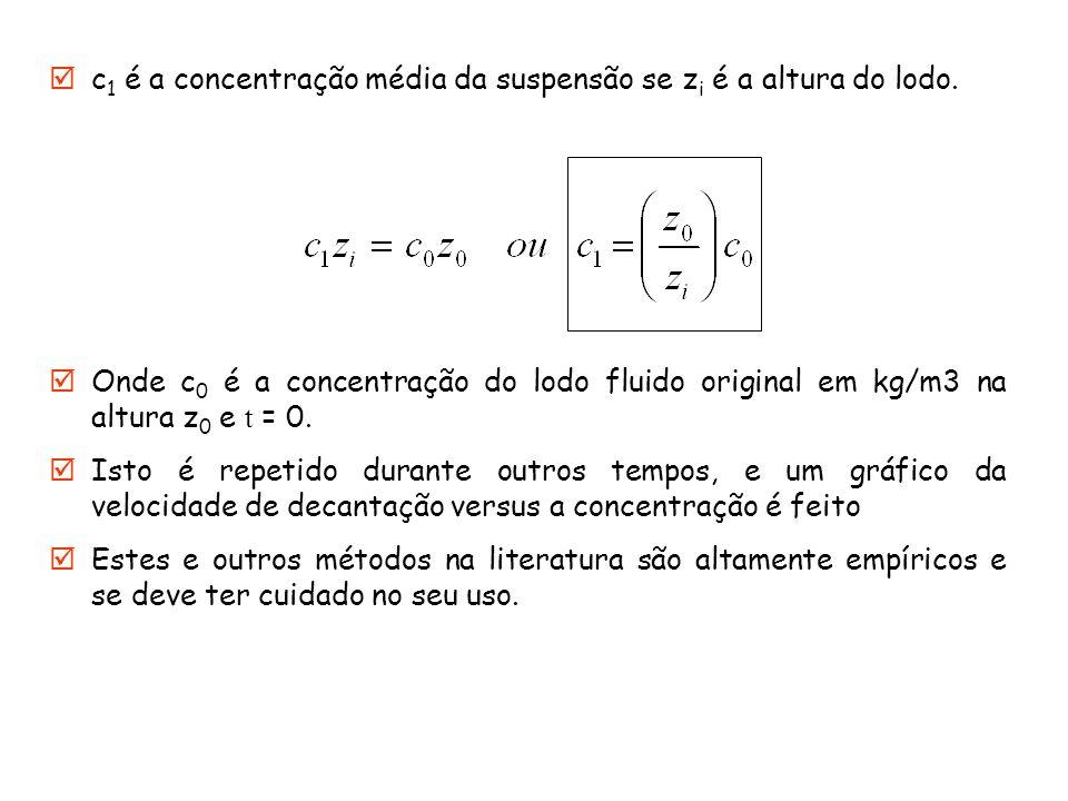c 1 é a concentração média da suspensão se z i é a altura do lodo. Onde c 0 é a concentração do lodo fluido original em kg/m3 na altura z 0 e t = 0. I