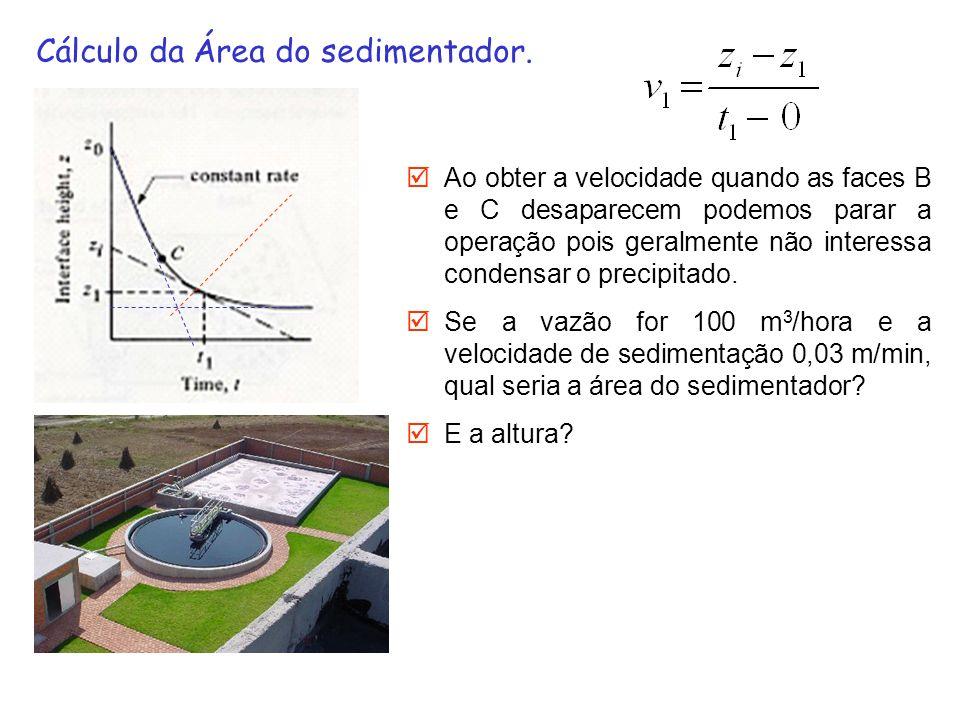 Cálculo da Área do sedimentador. Ao obter a velocidade quando as faces B e C desaparecem podemos parar a operação pois geralmente não interessa conden