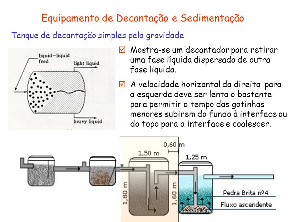 Mostra-se um decantador para retirar uma fase líquida dispersada de outra fase liquida. A velocidade horizontal da direita para a esquerda deve ser le