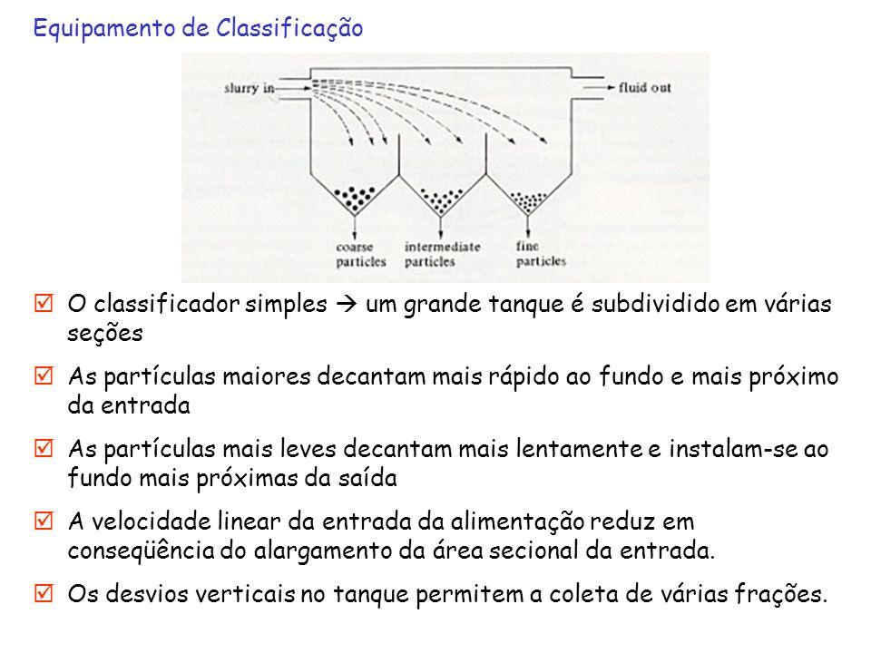 Equipamento de Classificação O classificador simples um grande tanque é subdividido em várias seções As partículas maiores decantam mais rápido ao fun