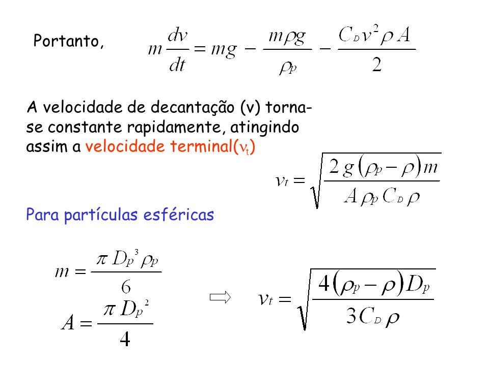 Portanto, A velocidade de decantação (v) torna- se constante rapidamente, atingindo assim a velocidade terminal( t ) Para partículas esféricas