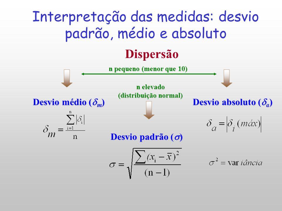 Valor médio ou média aritmética: x 1, x 2, …, x n – medidas experimentais n – número de medidas Desvio de cada medida: Interpretação das medidas: valo