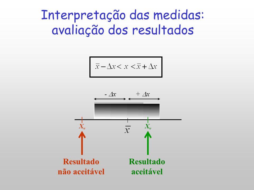 Incerteza absoluta (mesma amostra): Incerteza relativa (diferentes amostras): Apresentação do resultado de uma medida: Interpretação das medidas: Ince