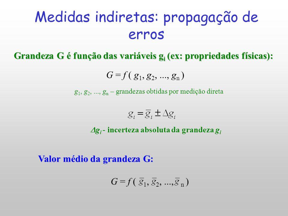 - x+ x Resultadoaceitável XvXvXvXv Resultado não aceitável XvXvXvXv Interpretação das medidas: avaliação dos resultados