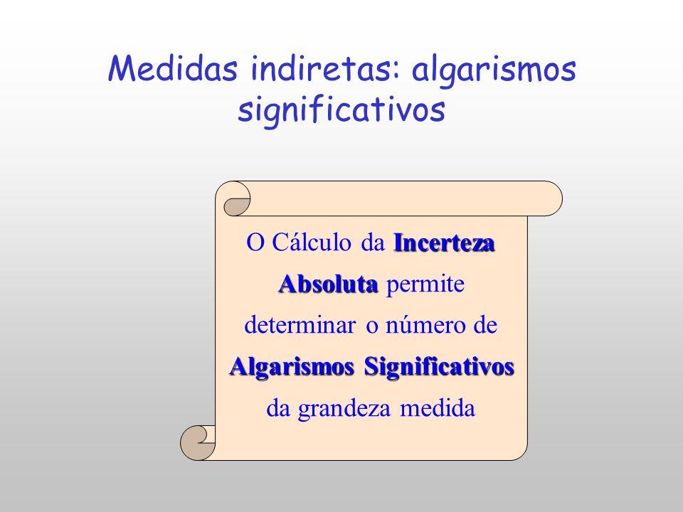 Logo em geral: As variáveis com maiores erros relativos terão maior influencia na função G determinada Maior é a potencia a qual a variável está afeta