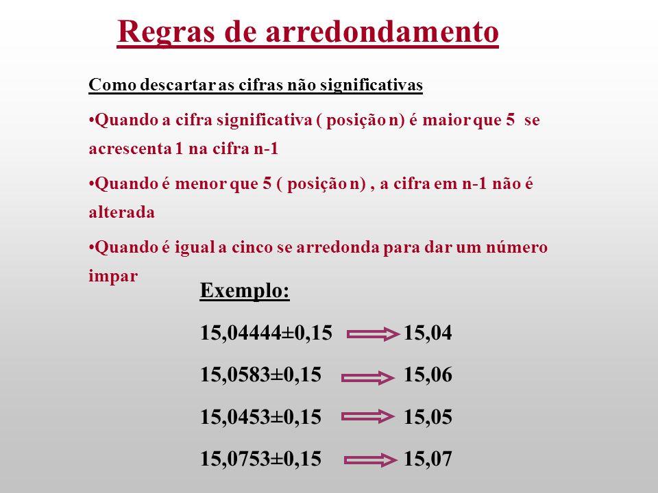 Com quantas cifras significativas posso dar meu resultado???? Media da medida 15,04467???? A estimativa do erro me da quais são as cifras significativ