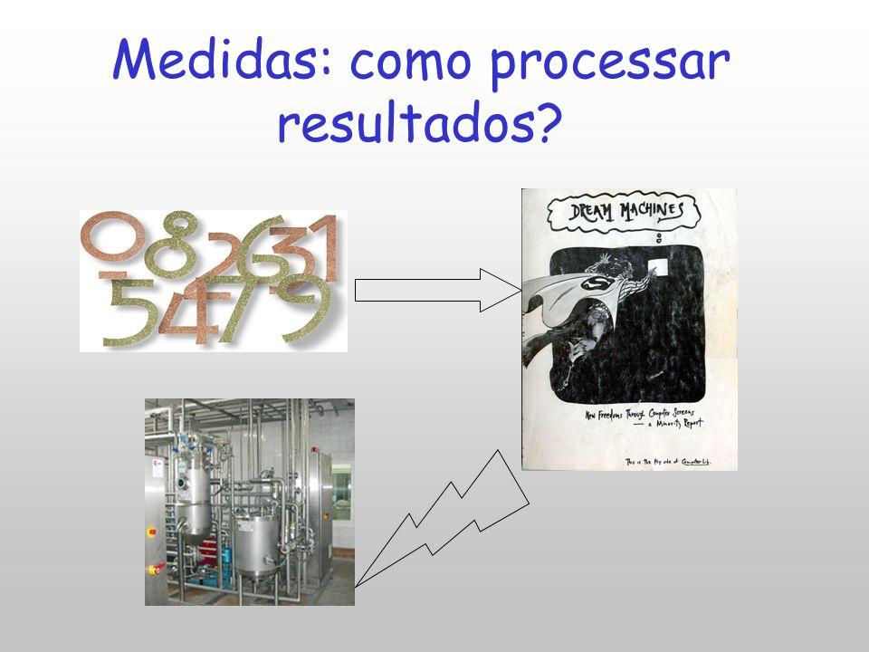 Medidas: como processar resultados?