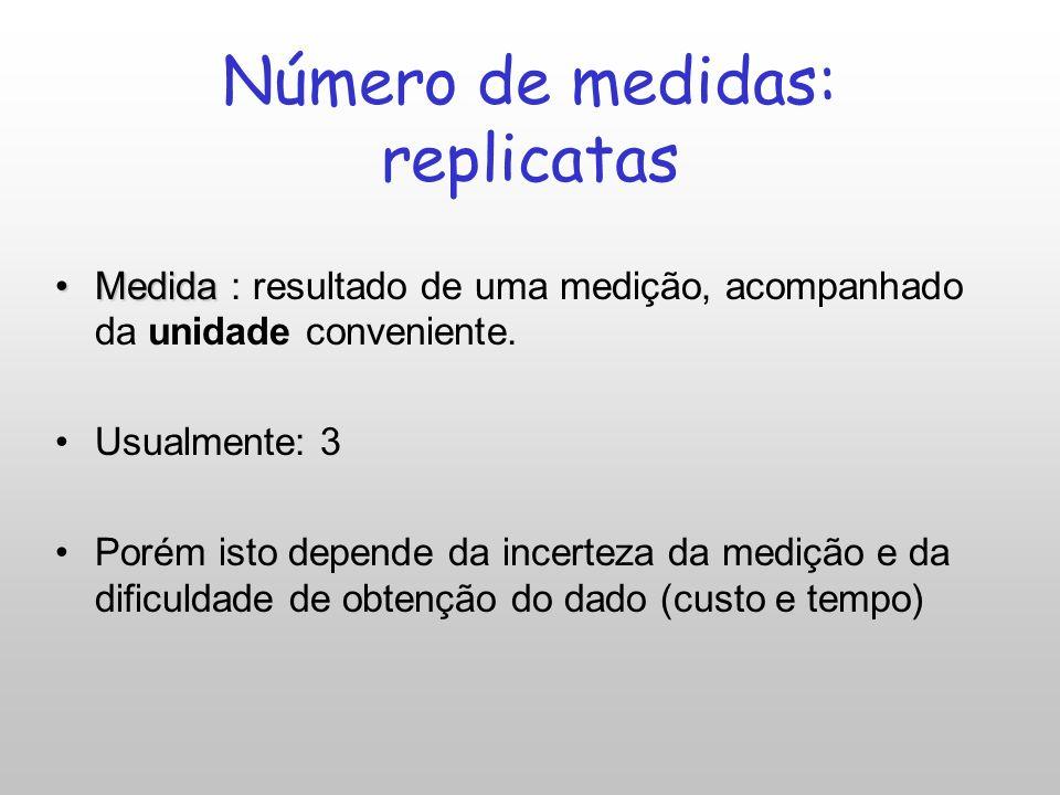 Número de medidas: replicatas MedidaMedida : resultado de uma medição, acompanhado da unidade conveniente.