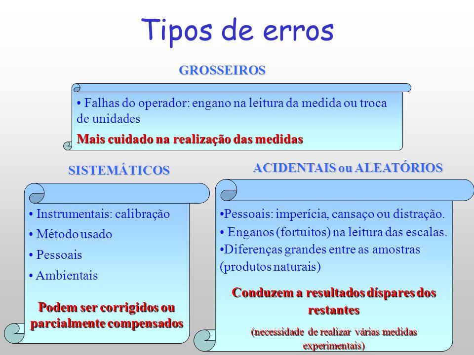 Análise da dispersão das leituras Pouco dispersoMuito disperso Análise de erros no método gráfico: mínimos quadrados e coeficiente de correlação (R 2 ) Análise gráfica: vantagens