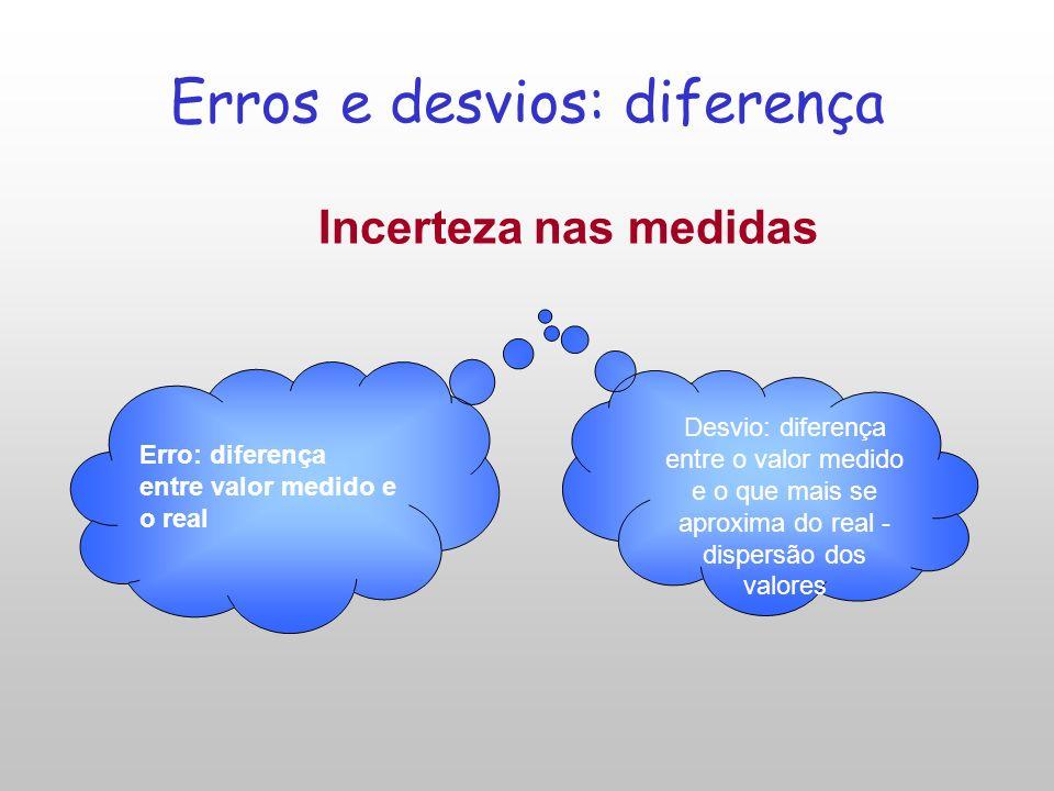 Incerteza nas medidas Erro: diferença entre valor medido e o real Desvio: diferença entre o valor medido e o que mais se aproxima do real - dispersão dos valores Erros e desvios: diferença