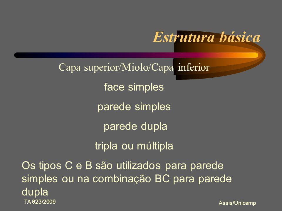 TA 623/2009 Assis/Unicamp Estrutura básica Capa superior/Miolo/Capa inferior face simples parede simples parede dupla tripla ou múltipla Os tipos C e B são utilizados para parede simples ou na combinação BC para parede dupla