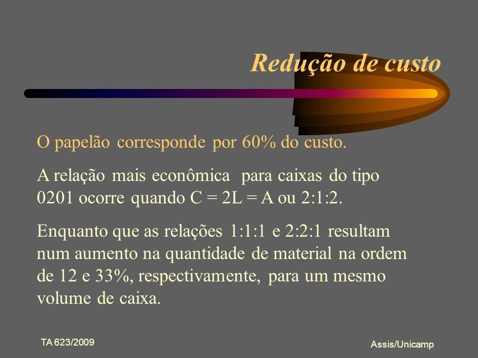 TA 623/2009 Assis/Unicamp Resistência das caixas RCr = RCm.
