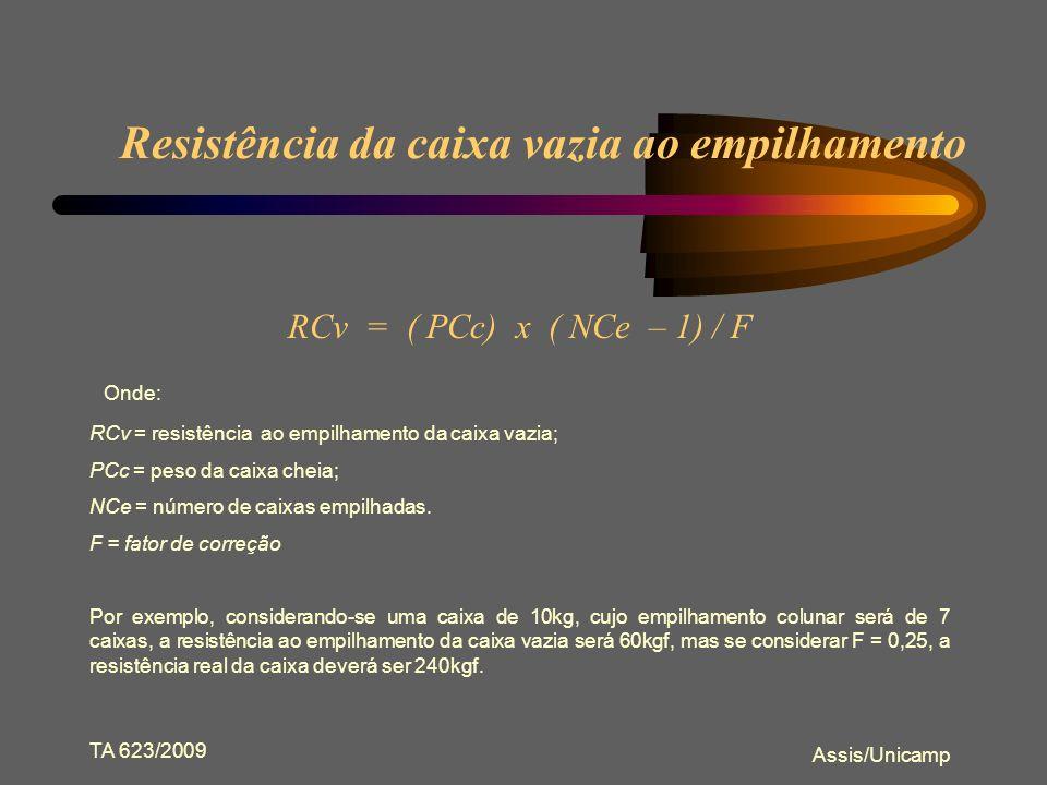 TA 623/2009 Assis/Unicamp Resistência da caixa vazia ao empilhamento RCv = ( PCc) x ( NCe – 1) / F Onde: RCv = resistência ao empilhamento da caixa vazia; PCc = peso da caixa cheia; NCe = número de caixas empilhadas.