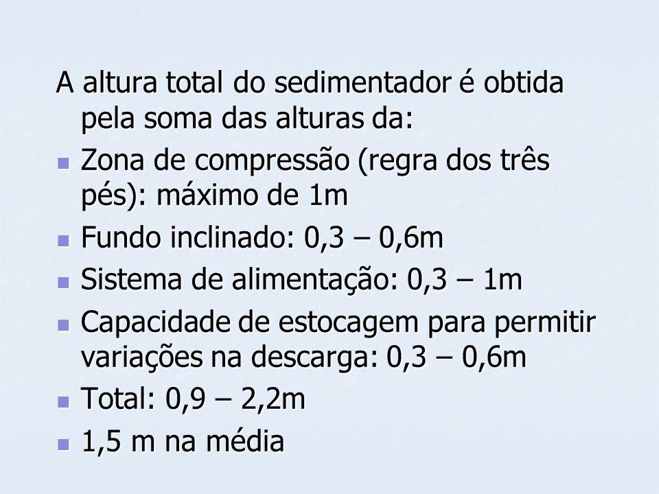 A altura total do sedimentador é obtida pela soma das alturas da: Zona de compressão (regra dos três pés): máximo de 1m Zona de compressão (regra dos três pés): máximo de 1m Fundo inclinado: 0,3 – 0,6m Fundo inclinado: 0,3 – 0,6m Sistema de alimentação: 0,3 – 1m Sistema de alimentação: 0,3 – 1m Capacidade de estocagem para permitir variações na descarga: 0,3 – 0,6m Capacidade de estocagem para permitir variações na descarga: 0,3 – 0,6m Total: 0,9 – 2,2m Total: 0,9 – 2,2m 1,5 m na média 1,5 m na média
