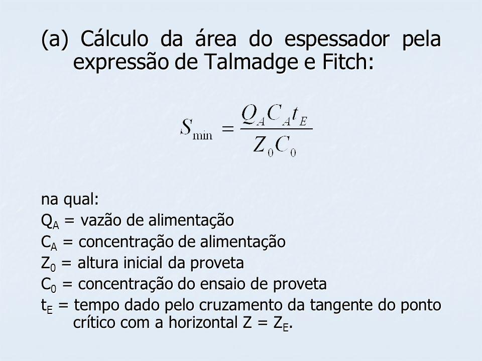 (a) Cálculo da área do espessador pela expressão de Talmadge e Fitch: na qual: Q A = vazão de alimentação C A = concentração de alimentação Z 0 = altura inicial da proveta C 0 = concentração do ensaio de proveta t E = tempo dado pelo cruzamento da tangente do ponto crítico com a horizontal Z = Z E.