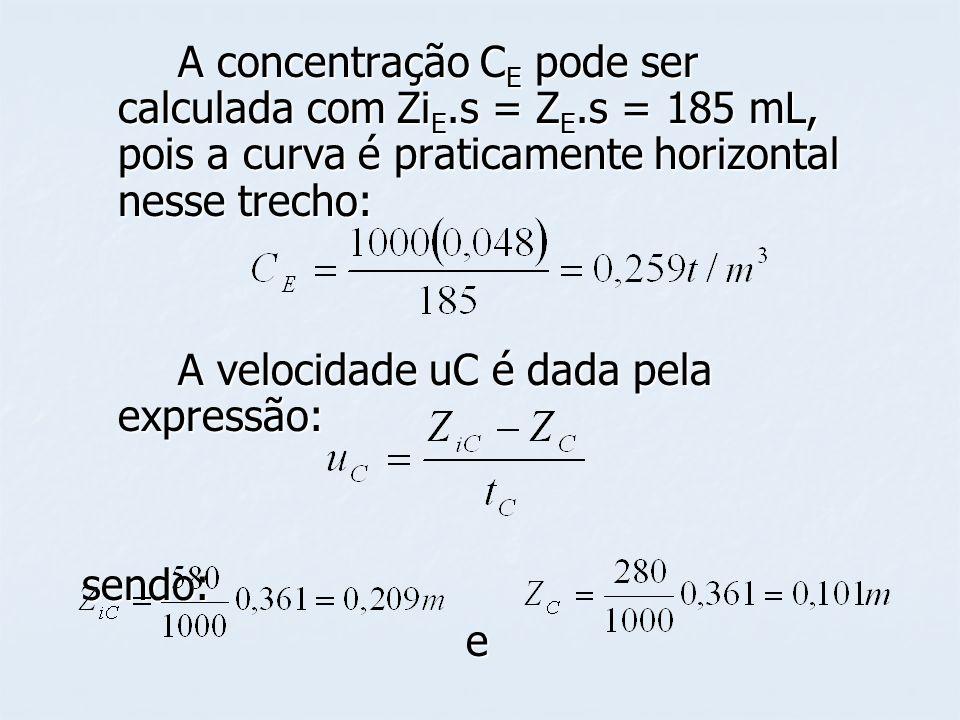 A concentração C E pode ser calculada com Zi E.s = Z E.s = 185 mL, pois a curva é praticamente horizontal nesse trecho: A velocidade uC é dada pela expressão: sendo:e