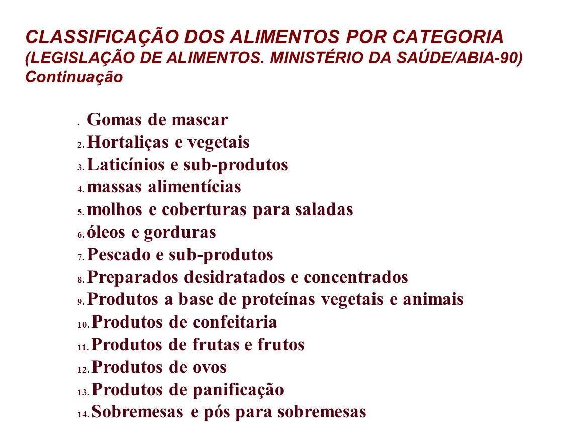 CLASSIFICAÇÃO DOS ALIMENTOS POR CATEGORIA (LEGISLAÇÃO DE ALIMENTOS. MINISTÉRIO DA SAÚDE/ABIA-90) Continuação. Gomas de mascar 2. Hortaliças e vegetais