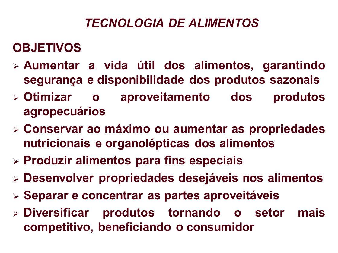 TECNOLOGIA DE ALIMENTOS OBJETIVOS Aumentar a vida útil dos alimentos, garantindo segurança e disponibilidade dos produtos sazonais Otimizar o aproveit