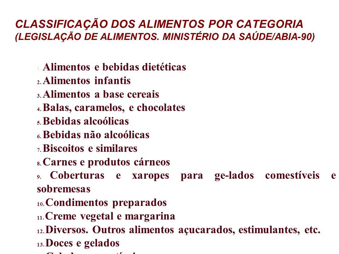 CLASSIFICAÇÃO DOS ALIMENTOS POR CATEGORIA (LEGISLAÇÃO DE ALIMENTOS. MINISTÉRIO DA SAÚDE/ABIA-90) 1. Alimentos e bebidas dietéticas 2. Alimentos infant