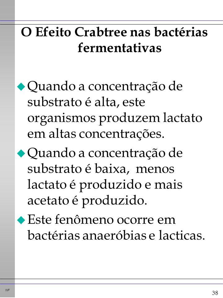 38 WF O Efeito Crabtree nas bactérias fermentativas u Quando a concentração de substrato é alta, este organismos produzem lactato em altas concentrações.