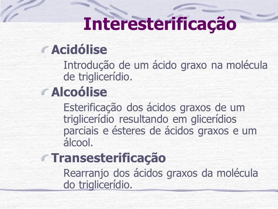 Interesterificação Acidólise Introdução de um ácido graxo na molécula de triglicerídio. Alcoólise Esterificação dos ácidos graxos de um triglicerídio