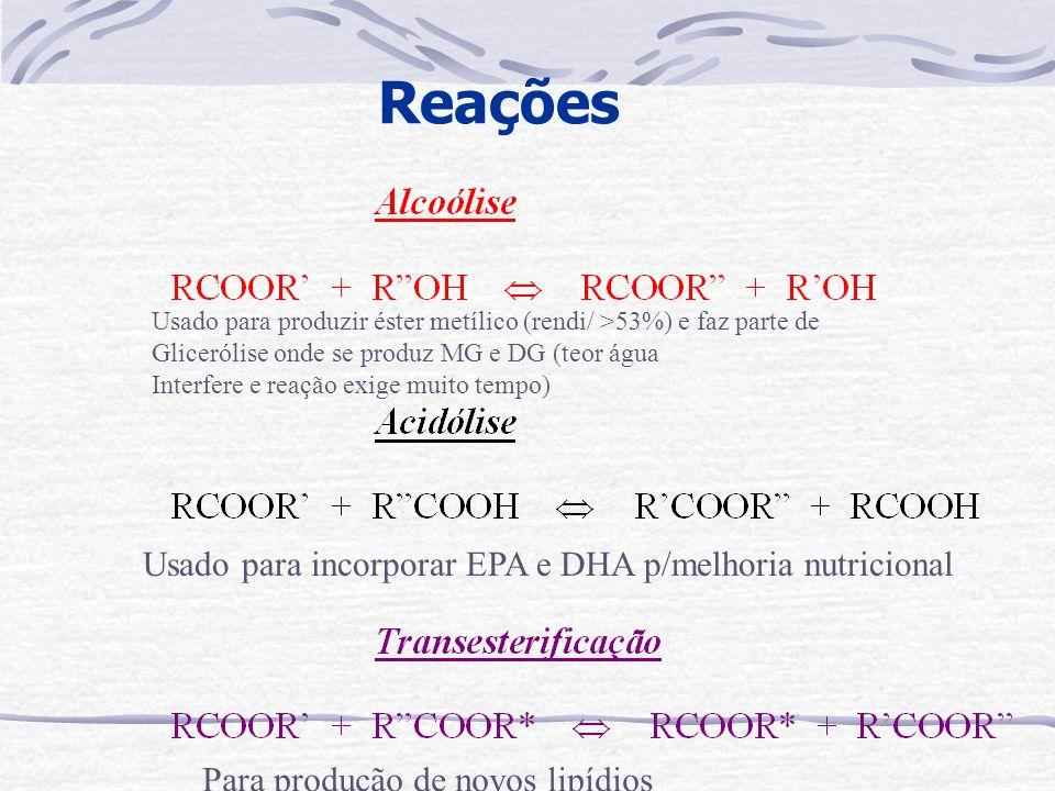 Reações Usado para incorporar EPA e DHA p/melhoria nutricional Usado para produzir éster metílico (rendi/ >53%) e faz parte de Glicerólise onde se pro