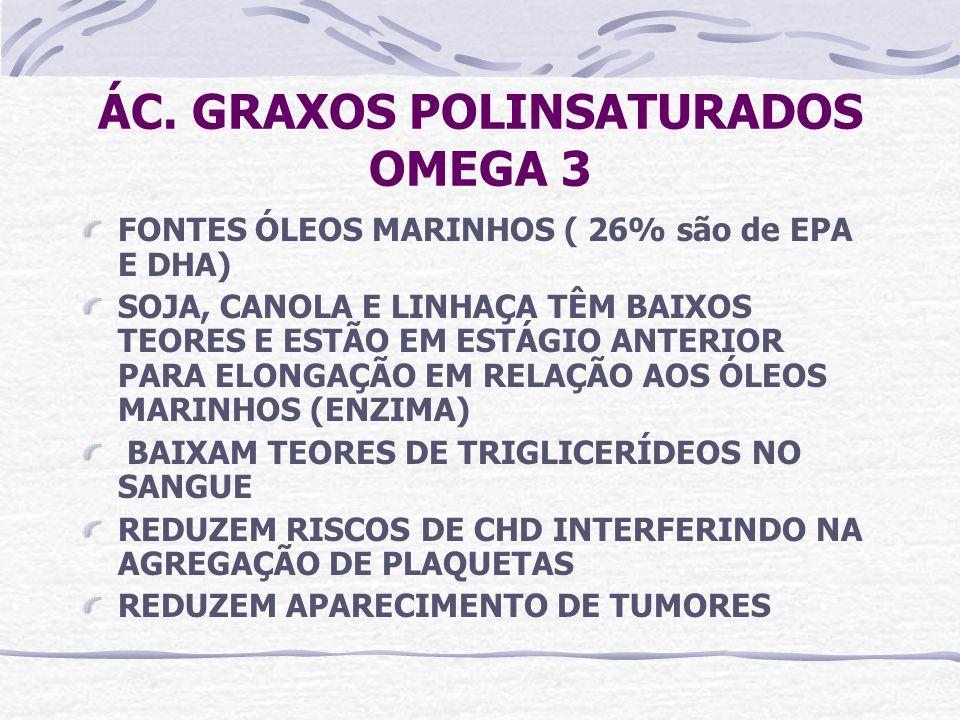 ÁC. GRAXOS POLINSATURADOS OMEGA 3 FONTES ÓLEOS MARINHOS ( 26% são de EPA E DHA) SOJA, CANOLA E LINHAÇA TÊM BAIXOS TEORES E ESTÃO EM ESTÁGIO ANTERIOR P