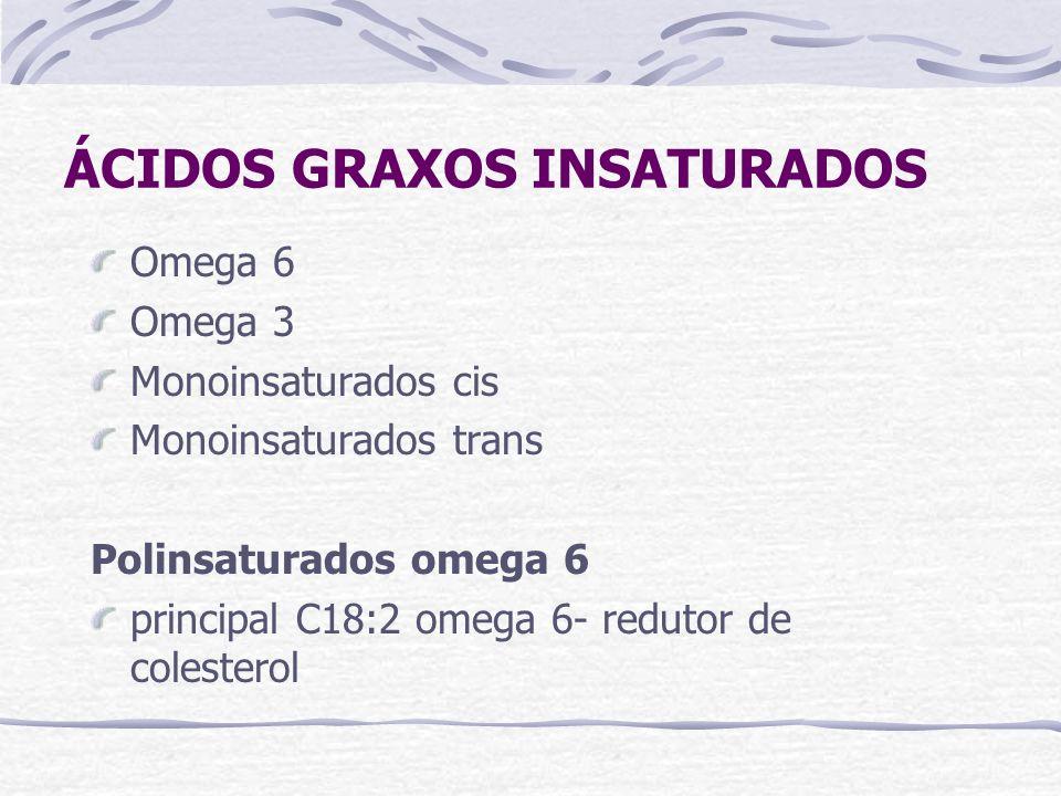 ÁCIDOS GRAXOS INSATURADOS Omega 6 Omega 3 Monoinsaturados cis Monoinsaturados trans Polinsaturados omega 6 principal C18:2 omega 6- redutor de coleste