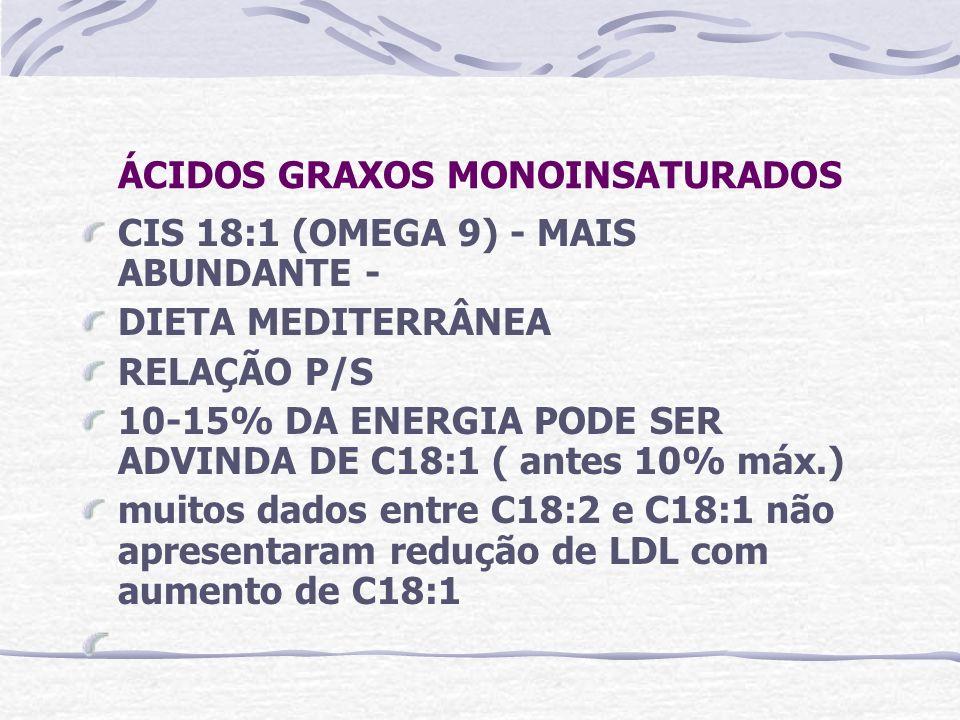 ÁCIDOS GRAXOS MONOINSATURADOS CIS 18:1 (OMEGA 9) - MAIS ABUNDANTE - DIETA MEDITERRÂNEA RELAÇÃO P/S 10-15% DA ENERGIA PODE SER ADVINDA DE C18:1 ( antes