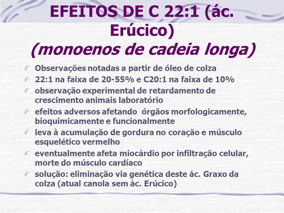 EFEITOS DE C 22:1 (ác. Erúcico) (monoenos de cadeia longa) Observações notadas a partir de óleo de colza 22:1 na faixa de 20-55% e C20:1 na faixa de 1