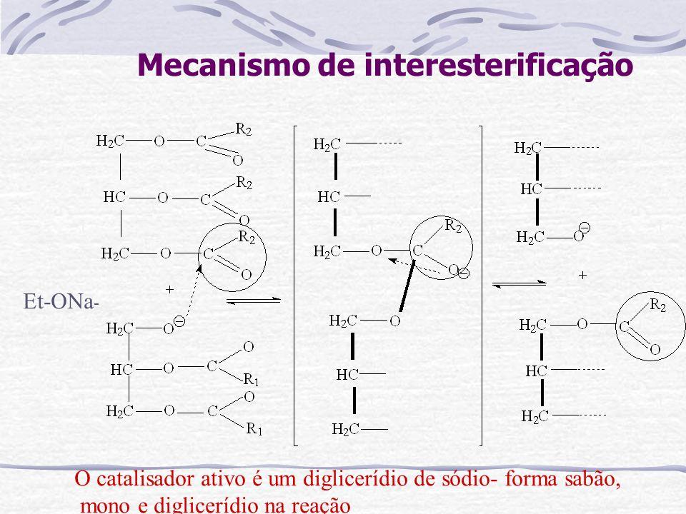 Mecanismo de interesterificação O catalisador ativo é um diglicerídio de sódio- forma sabão, mono e diglicerídio na reação Et-ONa -