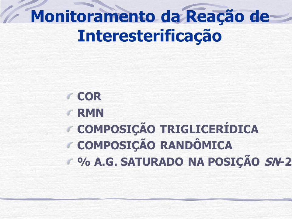 Monitoramento da Reação de Interesterificação COR RMN COMPOSIÇÃO TRIGLICERÍDICA COMPOSIÇÃO RANDÔMICA % A.G. SATURADO NA POSIÇÃO SN-2