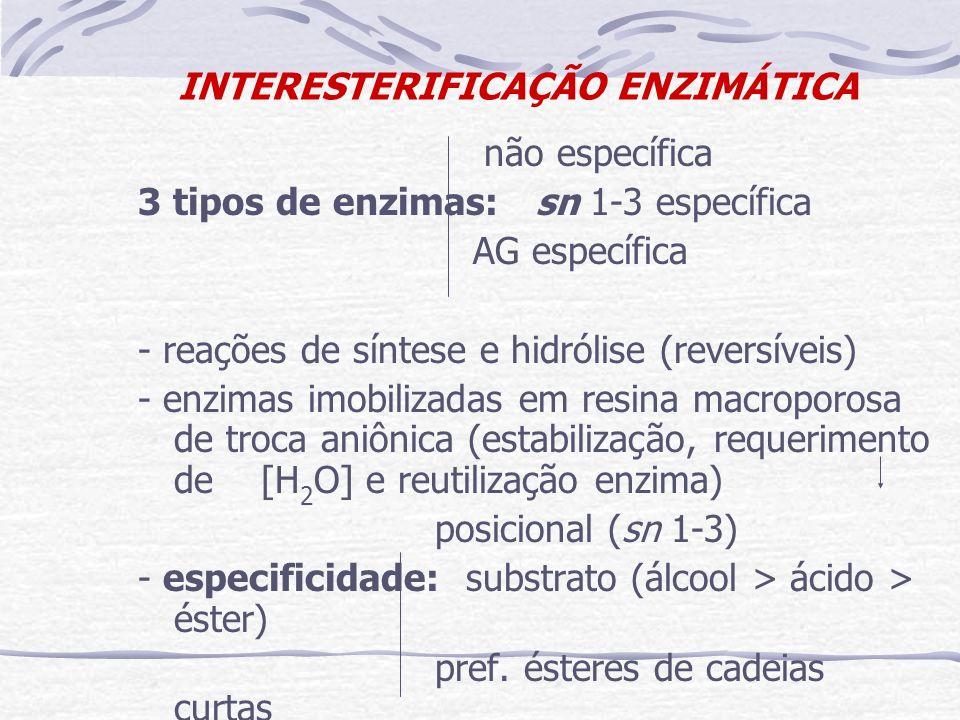 INTERESTERIFICAÇÃO ENZIMÁTICA não específica 3 tipos de enzimas: sn 1-3 específica AG específica - reações de síntese e hidrólise (reversíveis) - enzi