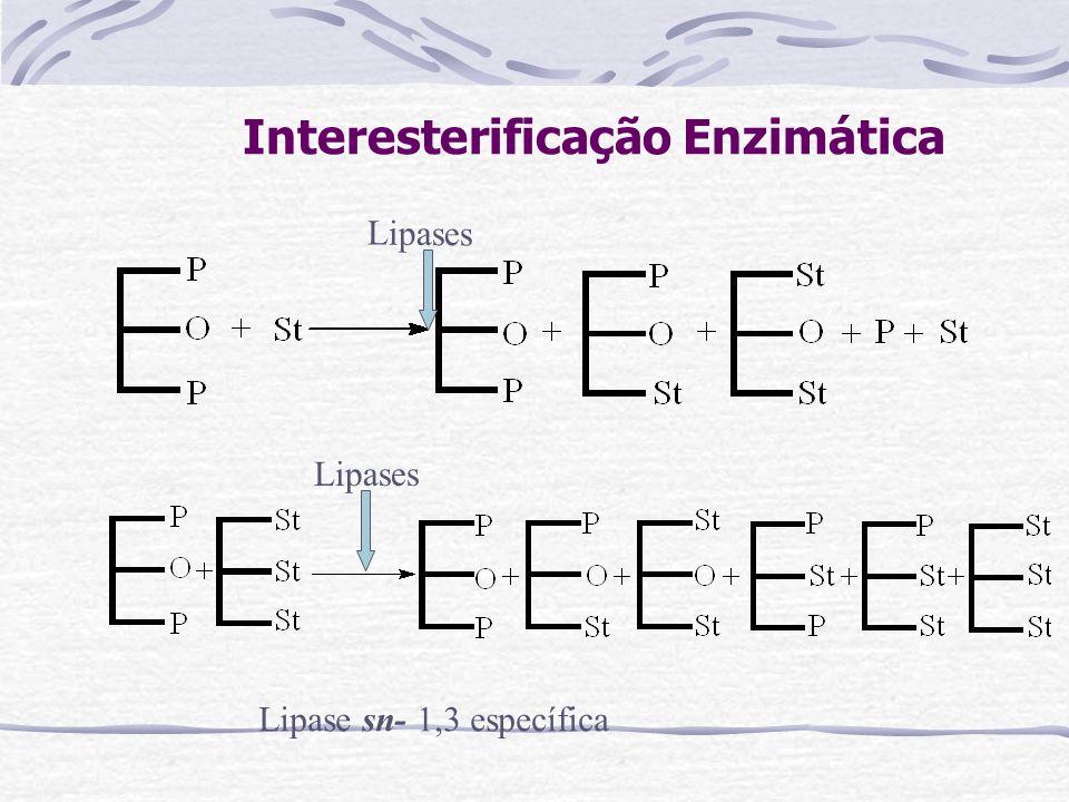 Interesterificação Enzimática Lipases Lipase sn- 1,3 específica
