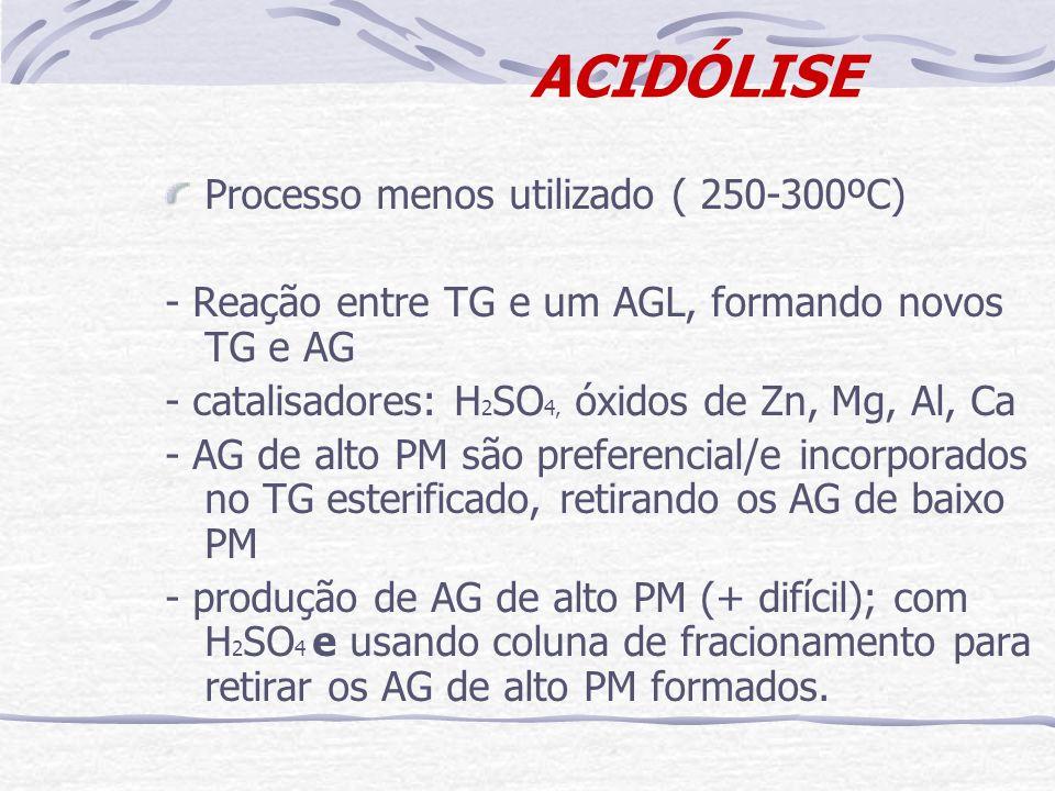 ACIDÓLISE Processo menos utilizado ( 250-300ºC) - Reação entre TG e um AGL, formando novos TG e AG - catalisadores: H 2 SO 4, óxidos de Zn, Mg, Al, Ca