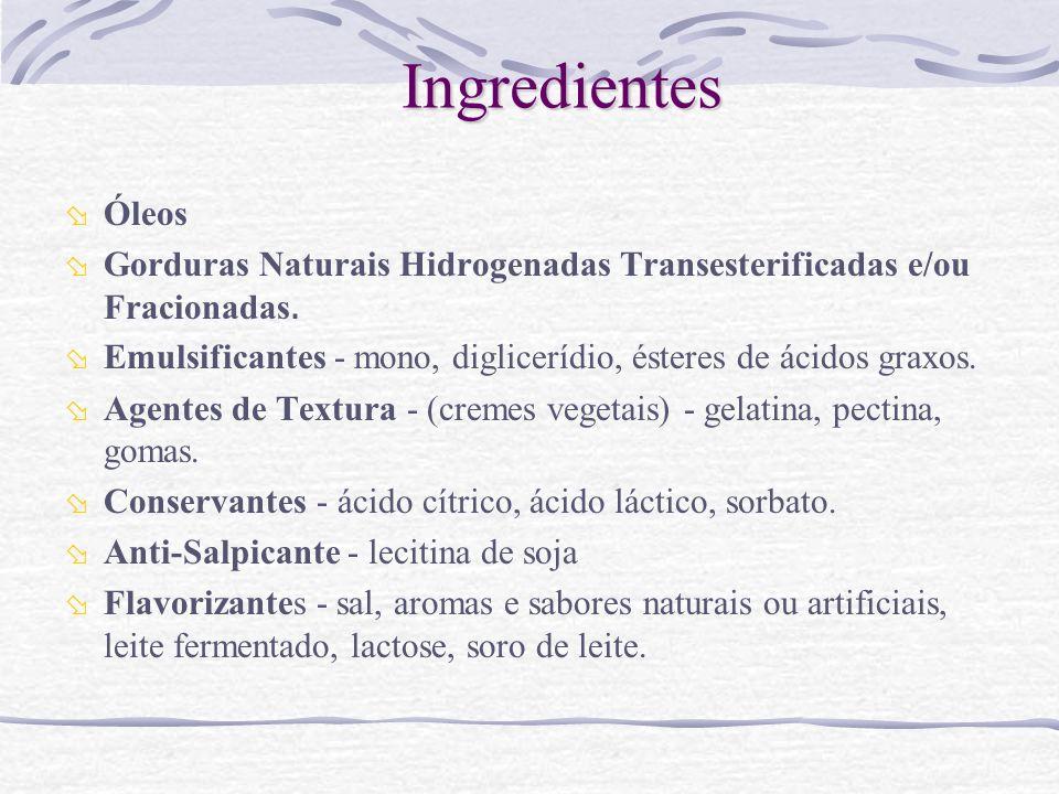 Ingredientes Óleos Gorduras Naturais Hidrogenadas Transesterificadas e/ou Fracionadas. Emulsificantes - mono, diglicerídio, ésteres de ácidos graxos.