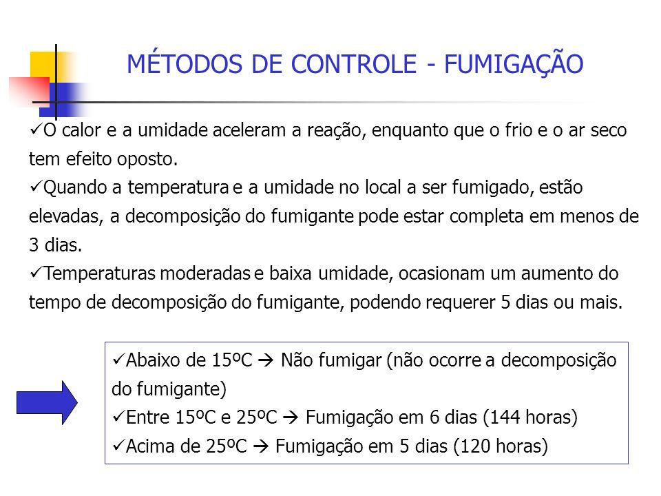 MÉTODOS DE CONTROLE – PLACAS DE FEROMÔNEO Inclusão de placas de feromôneo em locais estratégicos da fábrica Placas de feromôneo (hormônio sexual) atrai carunchos, facilitando a identificação de possíveis focos de infestação.