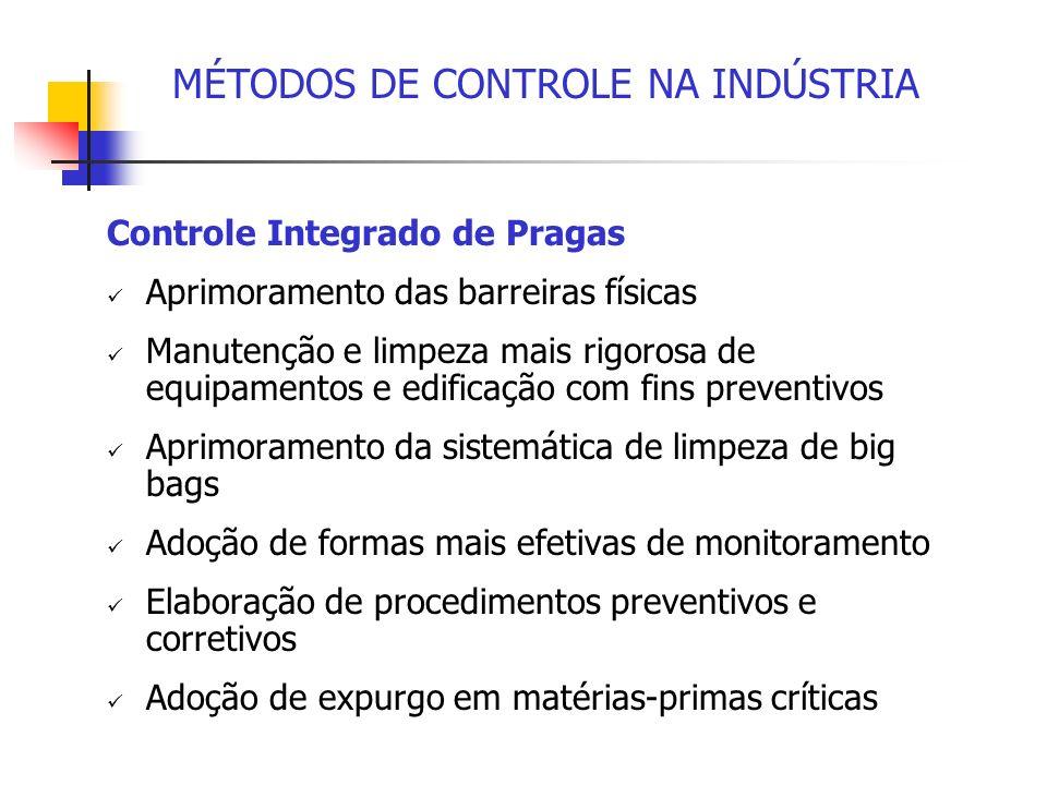 RESULTADOS OBTIDOS Quantidade de matérias-primas e produtos rejeitados por presença de caruncho: % Redução 97,93%