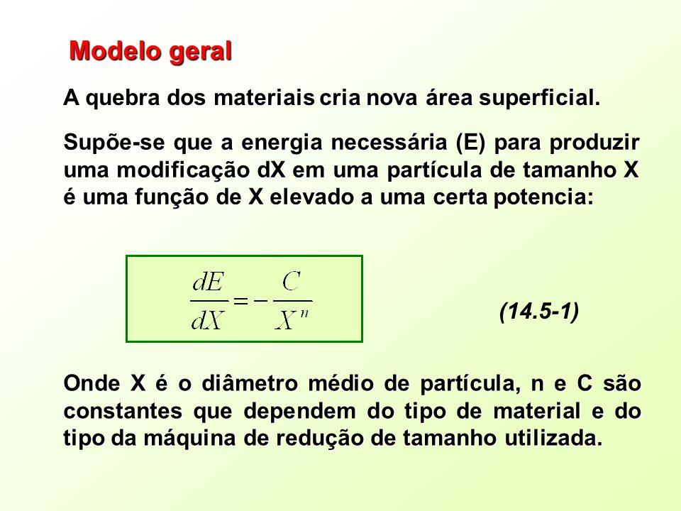 Supõe-se que a energia necessária (E) para produzir uma modificação dX em uma partícula de tamanho X é uma função de X elevado a uma certa potencia: O